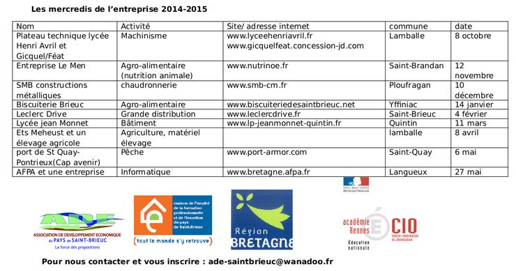 Les mercredis de l'entreprise 2014-2015